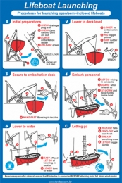 Lifeboat Launching