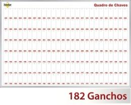 Quadro claviculário para 182 chaves
