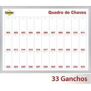 Quadro claviculário para 33 chaves