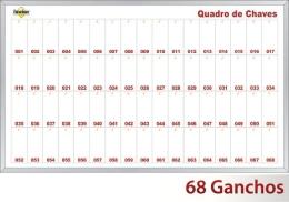 Quadro claviculário para 68 chaves