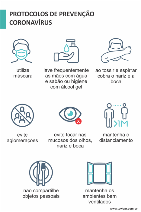 Protocolos de Prevenção Coronavírus  - Towbar Sinalização de Segurança