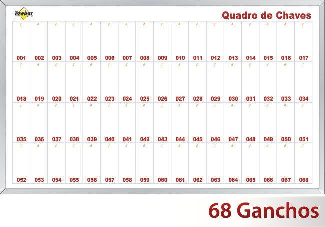 Quadro claviculário para 68 chaves  - Towbar Sinalização de Segurança