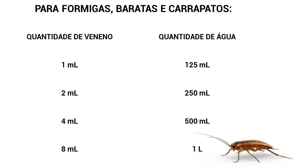 K-othrine Ce ou SC 25 - Bayer- 250 Ml Mata Moscas E Baratas