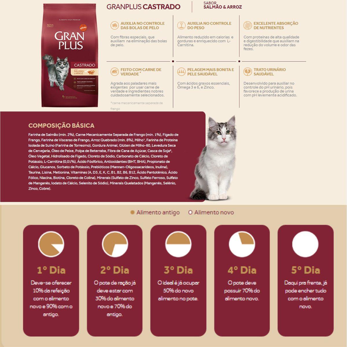 Ração Gran Plus Salmão E Arroz Para Gatos castrado Adultos 10,1 Kg