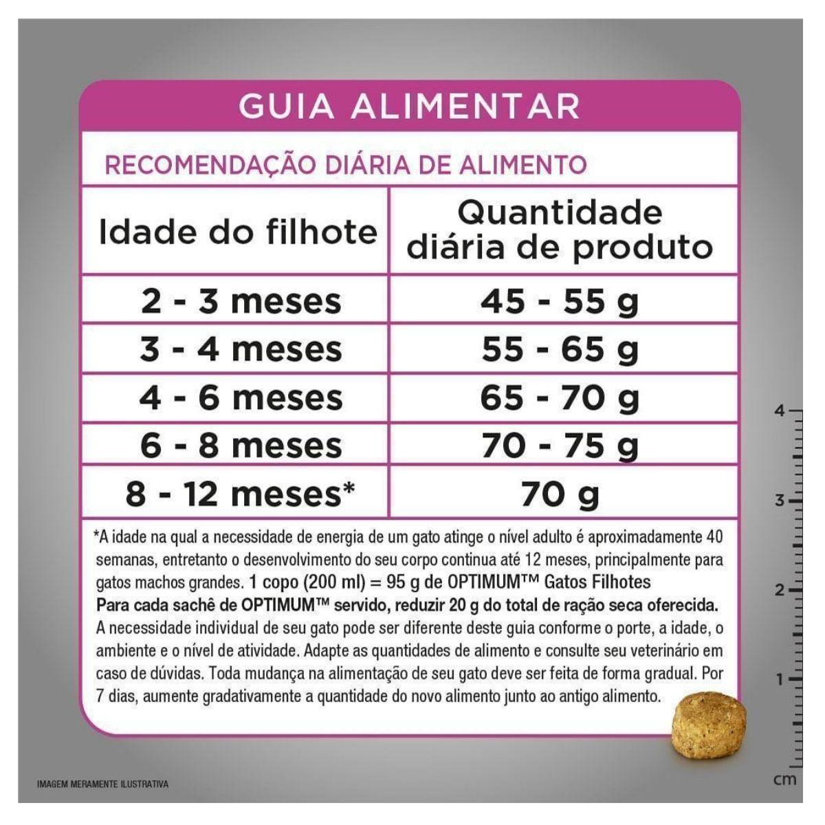 Ração Optimum Premium Para Gatos Filhotes Sabor Frango 3kg