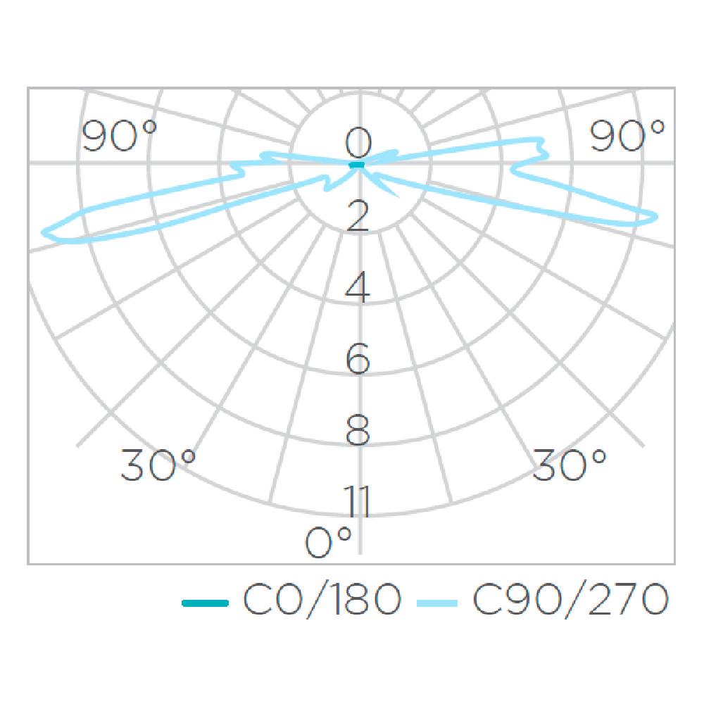 balizador piso MULTIFACHOS branco 0.75W 4.2LM 3.000K 1 facho 12cm Interlight 3923BMEQ