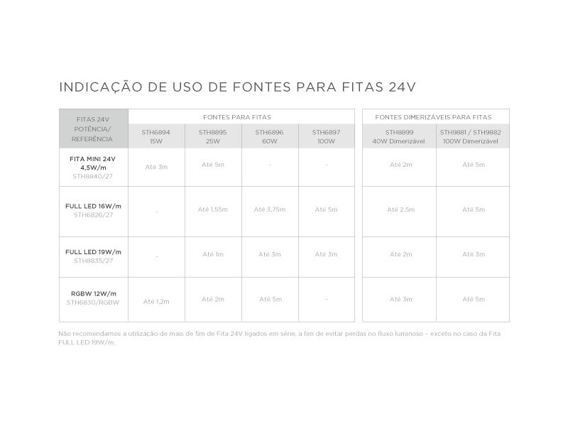 FONTE DIMERIZÁVEL P/ FITA LED 24V 100W 127V STH9881