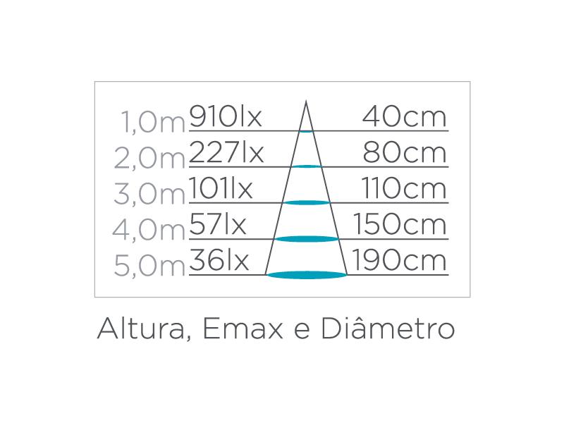 LAMP LED AR70 4,8W 24° 300LM STH8434/27