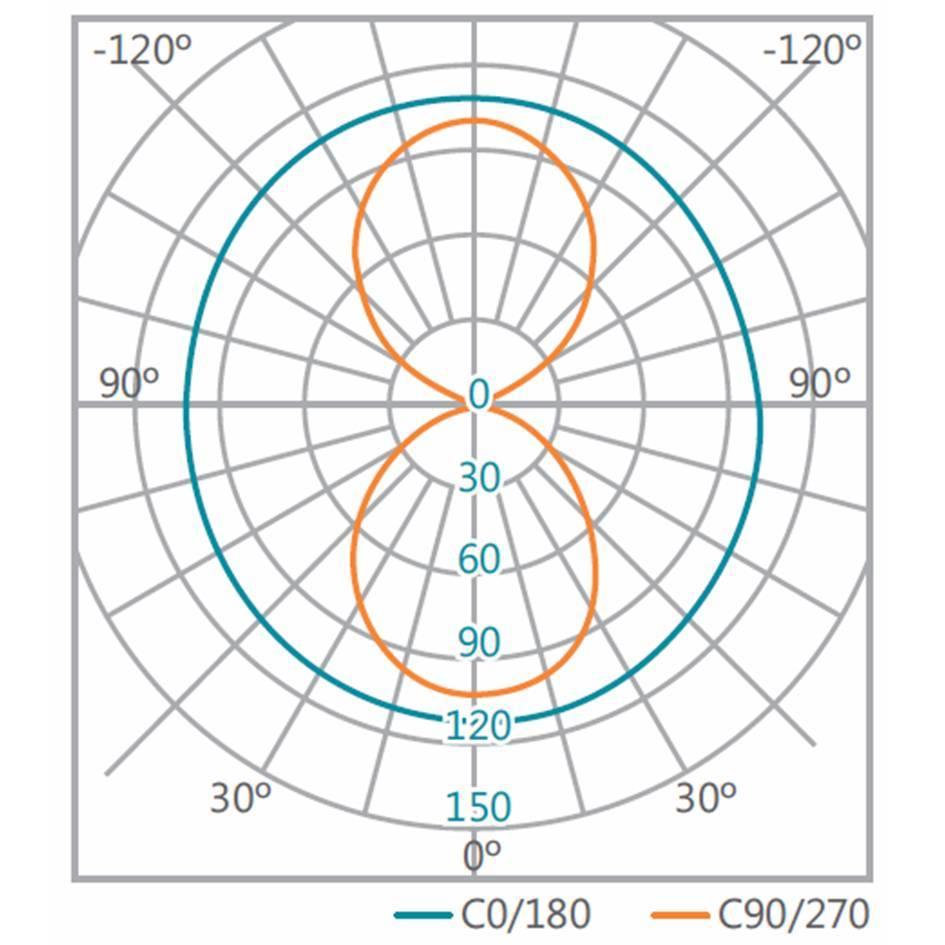 lâmpada PALITO MÉDIA 8w quente Stella STH5130/27