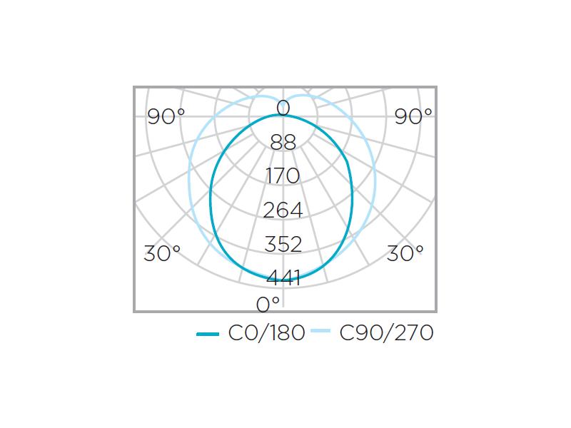 lâmpada TUBULAR led 55cm 9w quente Inmetro Stella STH8605/30