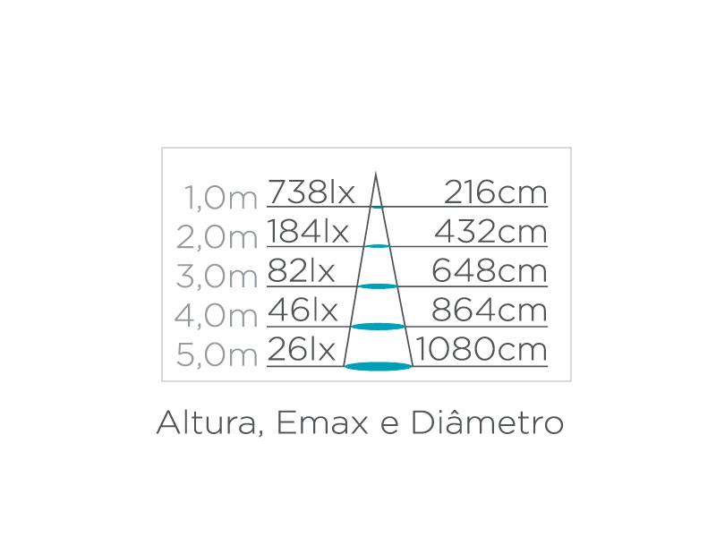 PAINEL SLIM LED 40W 3400LM QUADRADO STH7958/30