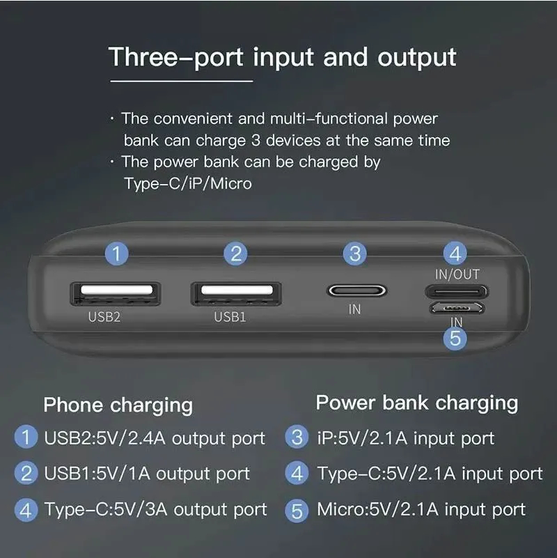 Carregador Portátil Baseus Power Bank Turbo PD 30000mAh Branca