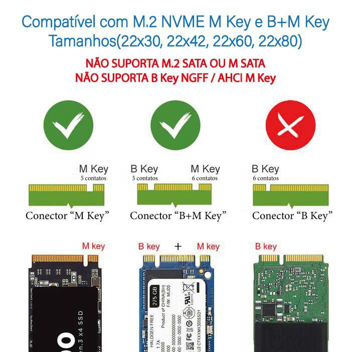 Case Para Ssd M.2 Nvme M Key, B+M Key