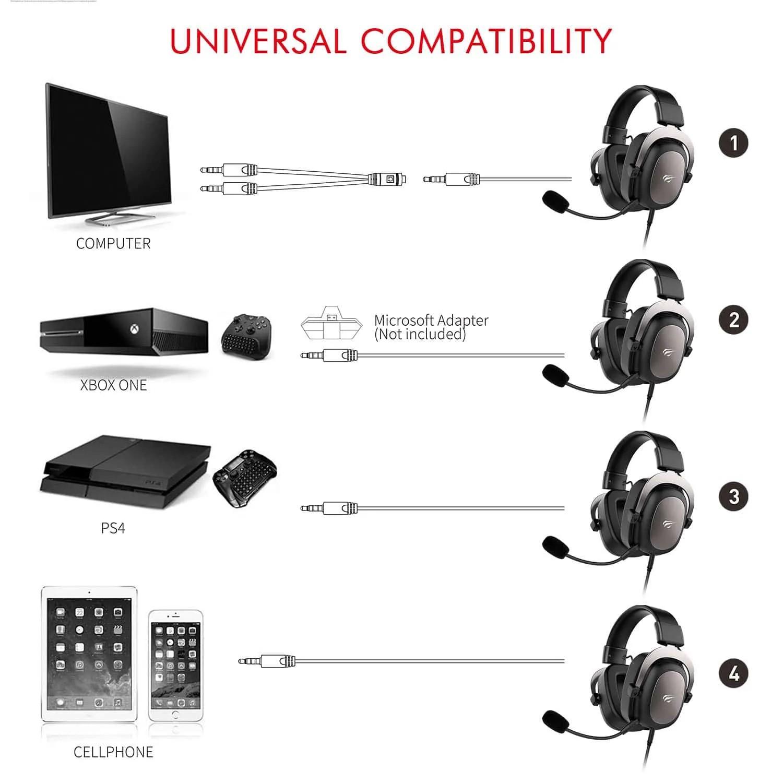 Fone De Ouvido Headset Gamer Havit H2002d Pc Ps4 Xbox One Notbook