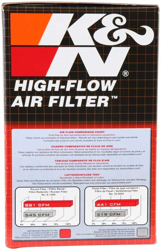 Filtro De Ar K&n Lavável Honda Cb500 98-05 Ha-5094