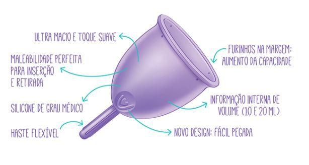 Coletor Menstrual Violeta Cup Tipo A - Vermelho