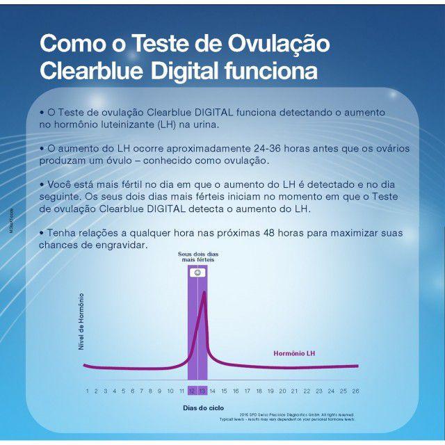 Teste de Ovulação Digital Clearblue - 10 tiras