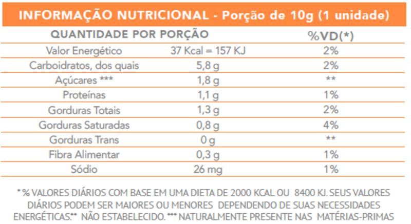 Bolinhas de doce de leite c/ coco zero - Flormel - cx c/ 18 un.
