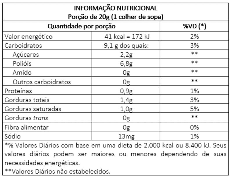 Cocada c/ maracuja zero - Vitao - 01 un