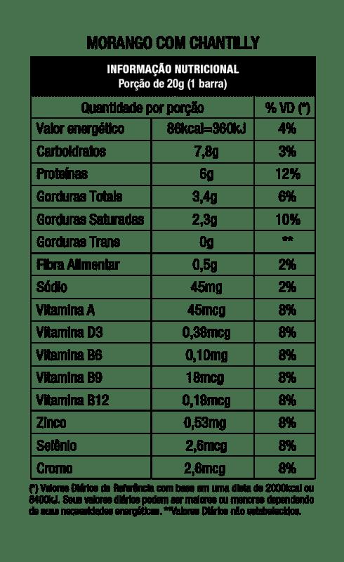 Barra de proteína whey grego bites morango c/ chantilly - Nutrata - cx c/ 15 un.