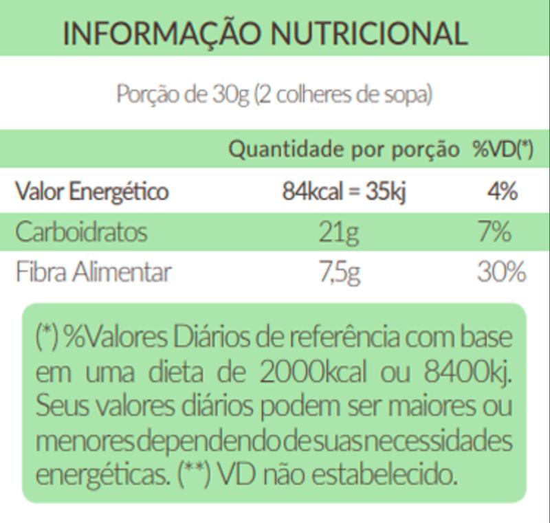 Leite de biomassa de banana verde em pó 200 g - Santo Óleo - 01 un