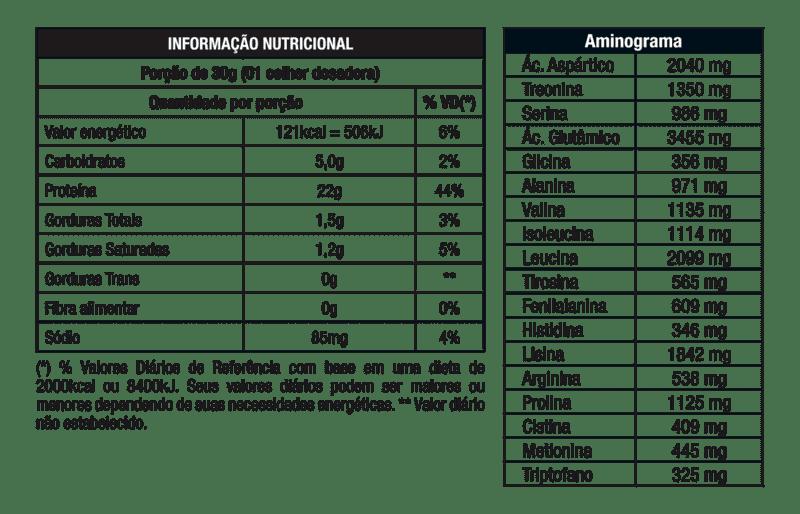 Premium 2w whey sabor banana c/ canela 900 g - Nutrata - 01 un