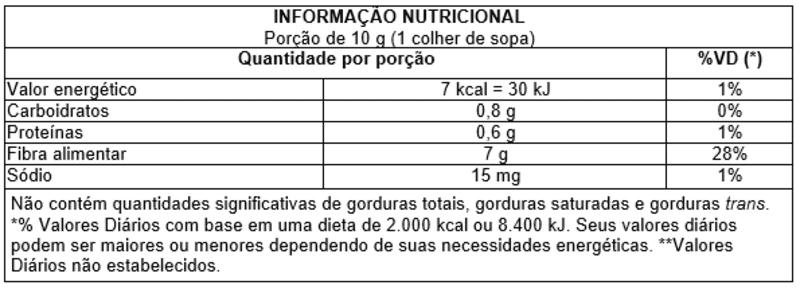 Psyllium s/ glúten - Vitao - 01 un