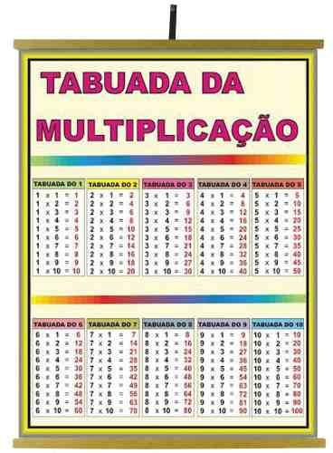 Painel Tabuada da Multiplicação 1200x900mm