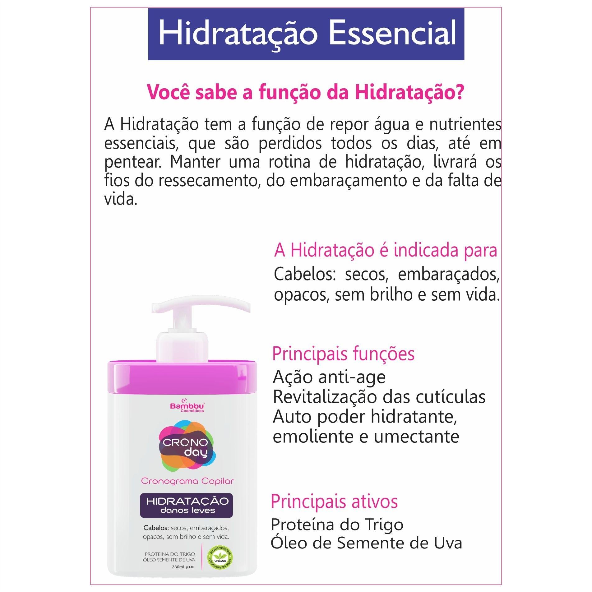 Hidratação Mascara de Tratamento Intensivo para cabelos danificados 330g - Cronograma Capilar