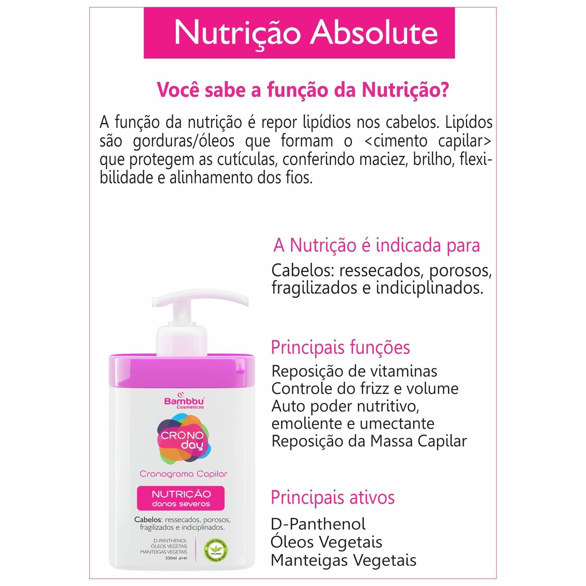 Nutrição mascara de Tratamento Intensivo para cabelos danificados 330g - Cronograma Capilar