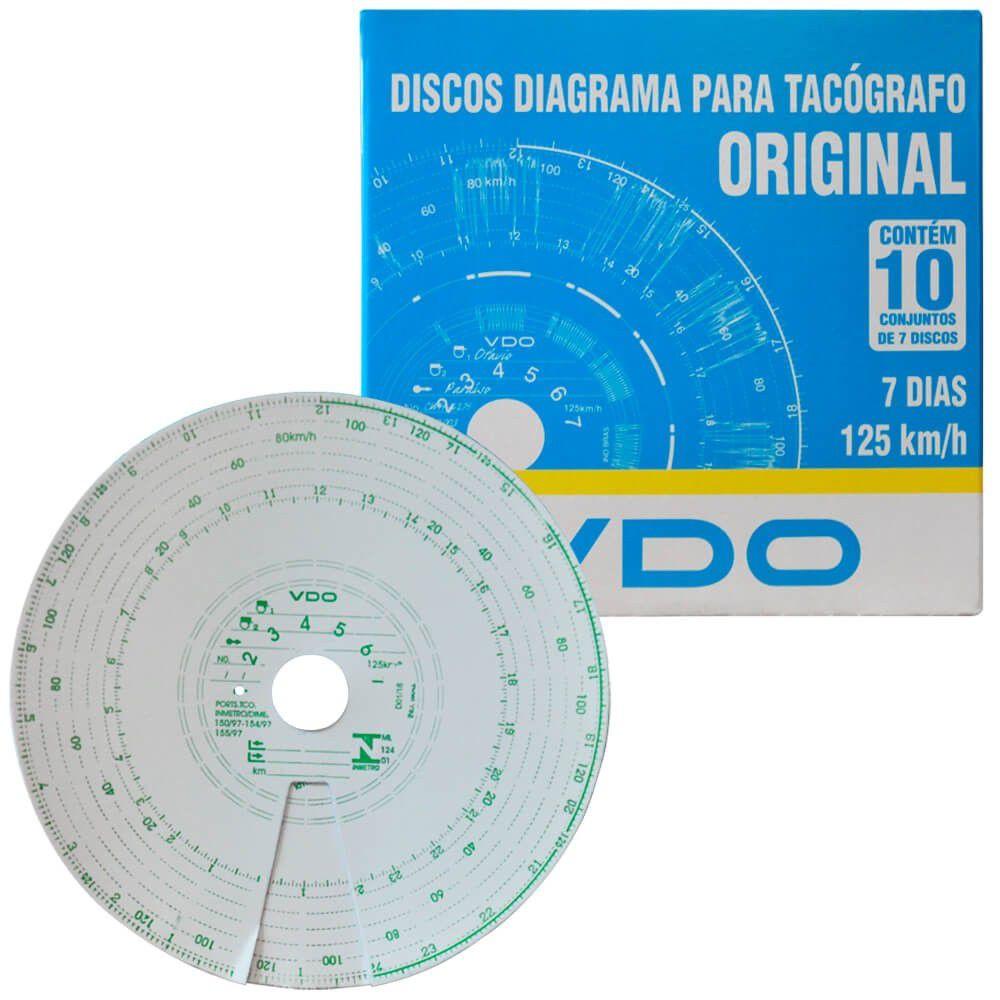 Disco Diagrama Tacógrafo Semanal 125Km 7D Vdo