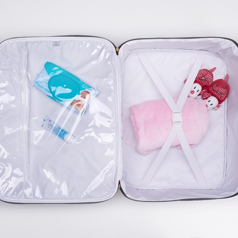 Kit Maternidade Mala, Bolsa E Frasqueira Térmica Candy Azul Hey Baby