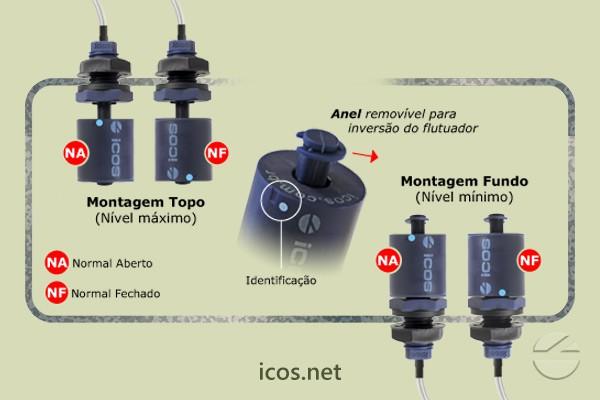 Sensor de Nivel LC26M-40