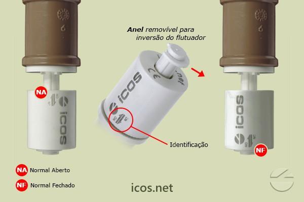 Sensor de Nivel LV42A-40 (BR)