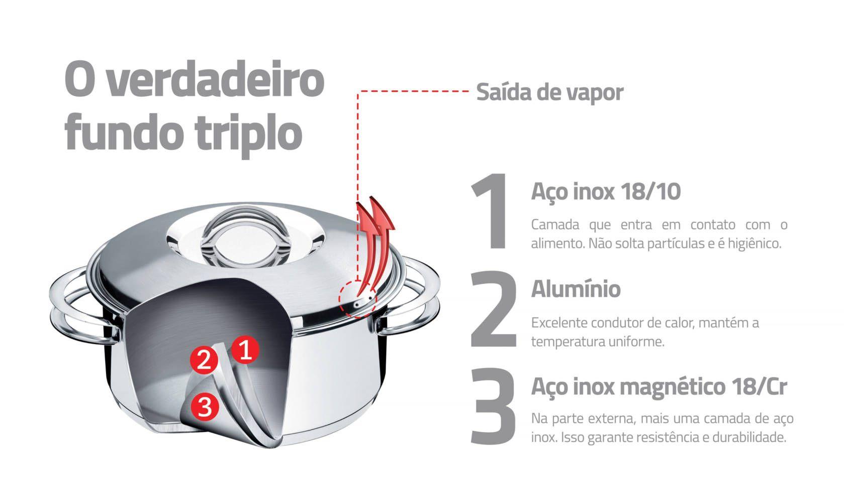Jogo Cozi-Pasta 24cm Inox Solar