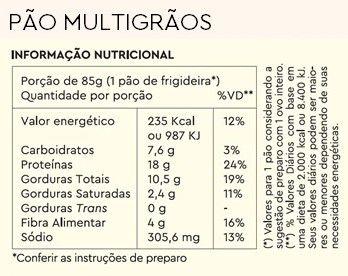 Pão de Frigideira Multigrãos