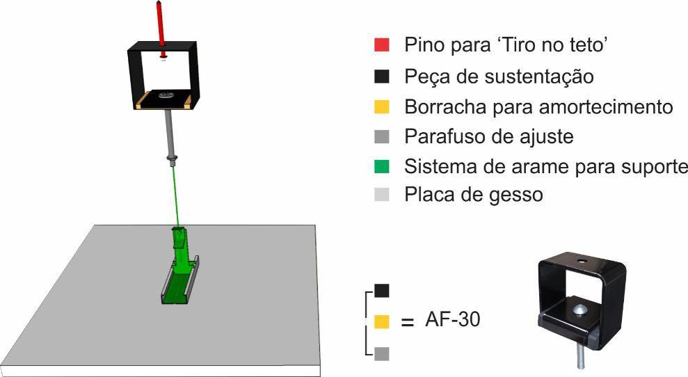 Amortecedor para Forro AF 30 - Kit