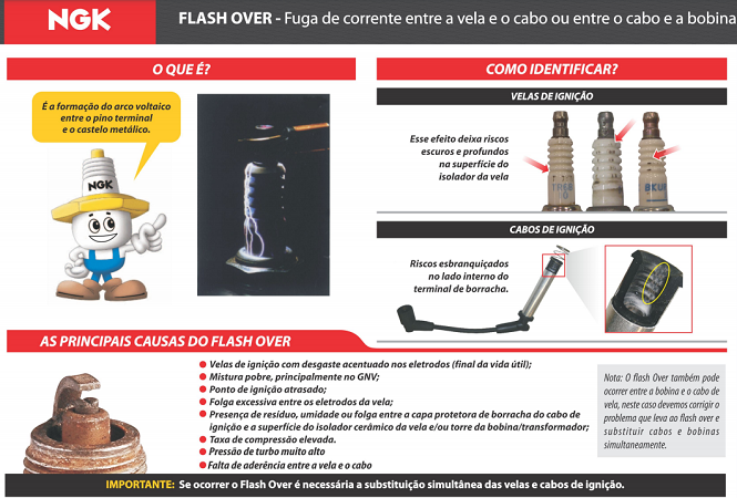 CABOS DE VELAS NGK STV32 GOL 1.0 16V POWER 2001/