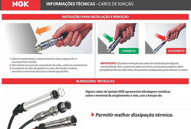 CABOS DE VELAS NGK STF26 ESCORT/PAMPA/VERONA 92 1.6