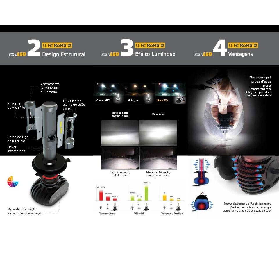 KIT LAMPADA CARRO ULTRALED TITANIUM SHOCKLIGHT H4 10000 LM
