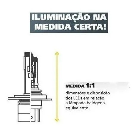 KIT LAMPADA FAROL LED CARRO SHOCKLIGHT S14 NANO H1 12V 6000K