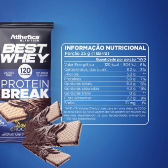BEST WHEY PROTEIN BREAK | DOUBLE CHOCOLATE (DISPLAY 12 UNIDADES)