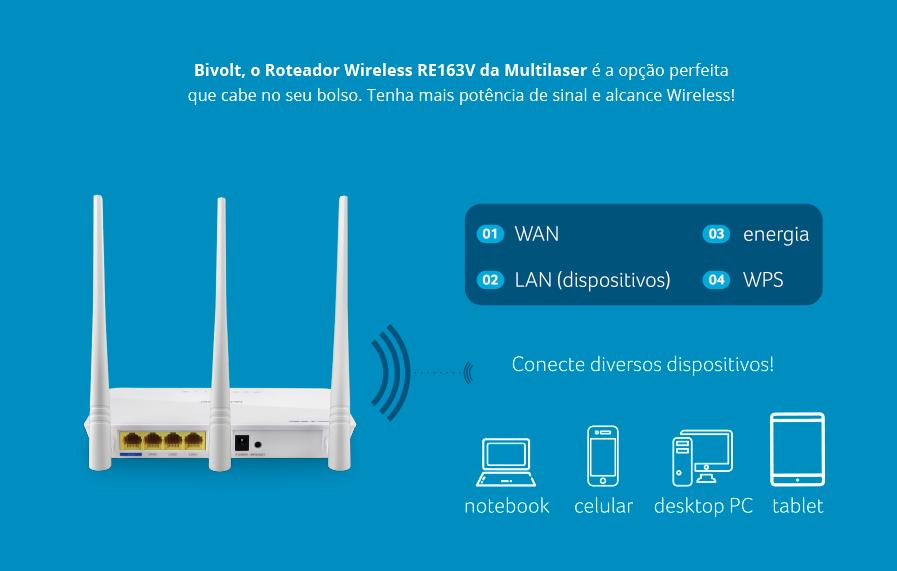 Roteador Wireless 300mbps 3 Antenas - Re163v