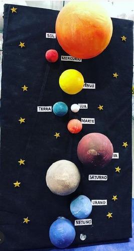 Kit Sistema Solar Em Isopor + Decoração