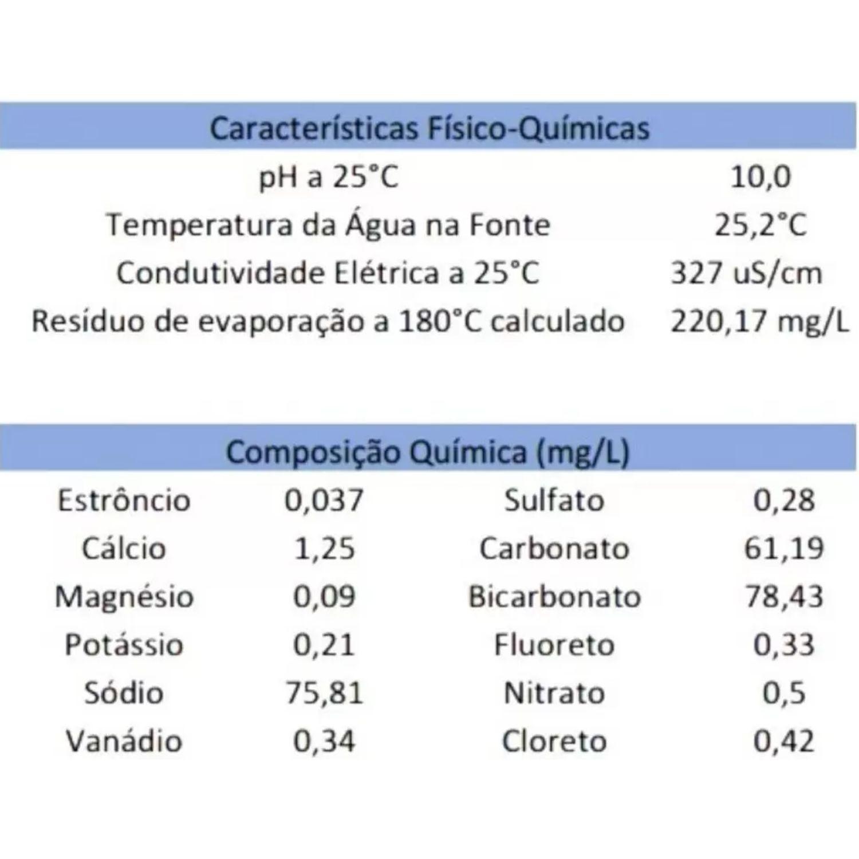 Água Mineral 510ml Sferriê Sem Gás com pH 10 e Vanádio Pack com 12 Unidades
