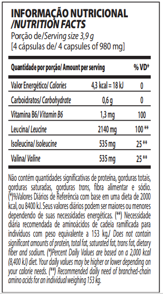 BCAA Top 4:1:1 240 Cápsulas Integralmedica