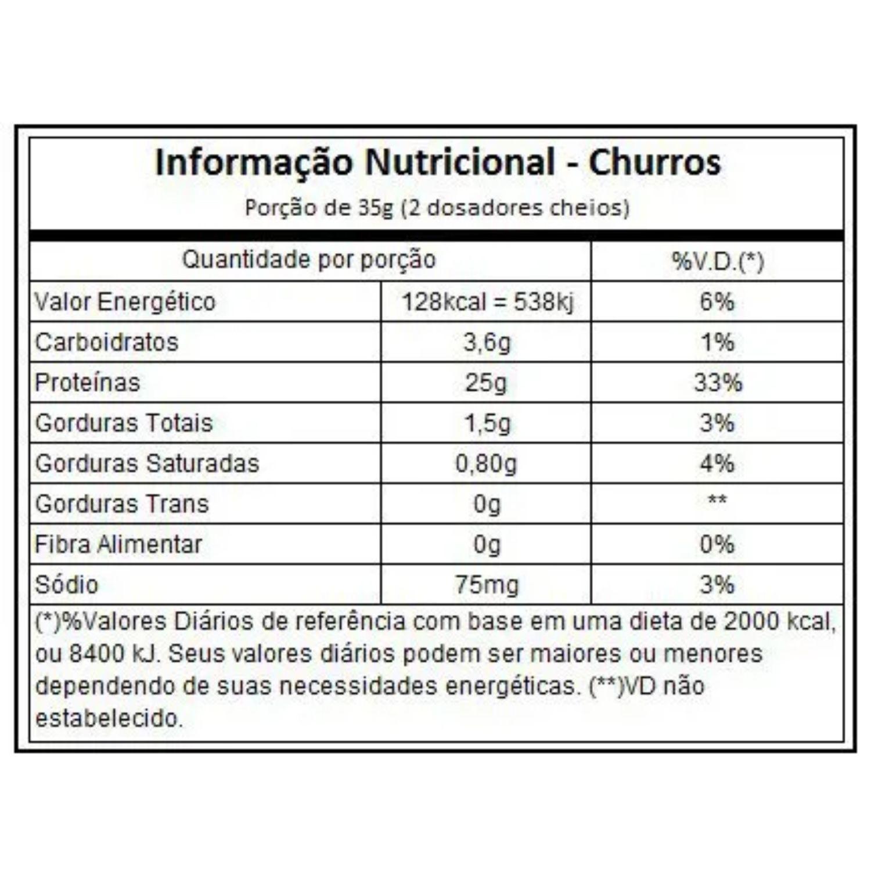 Best Whey 900g Atlhetica Nutrition