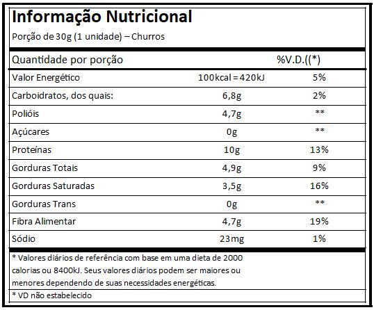 Best Whey Bar 12 Unidades Atlhetica Nutrition