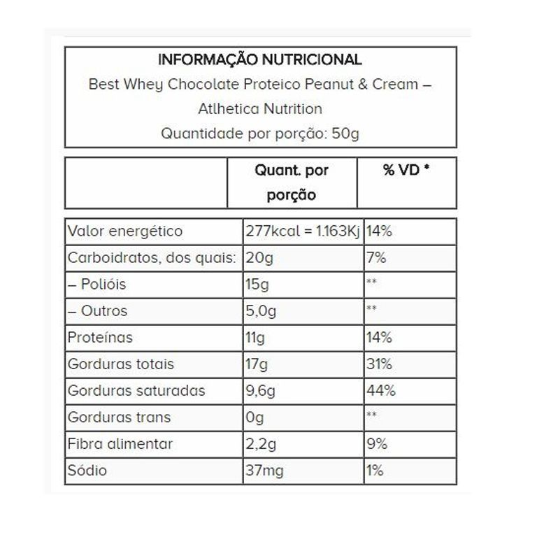 Best Whey Chocolate Proteico 50g Atlhetica Nutrition