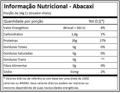 Best Whey ISO 900g Atlhetica Nutrition
